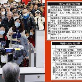 新型ウイルス対策 「東京は封鎖できるか」内閣官房に聞く