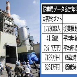 【太平洋セメントvs日本板硝子】インフラ整備を担う大手