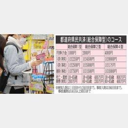 マスクすら買えない状況が続いている(C)日刊ゲンダイ