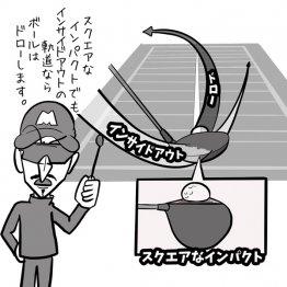 ボールのつかまり具合は「フェース・トゥ・パス」を確認