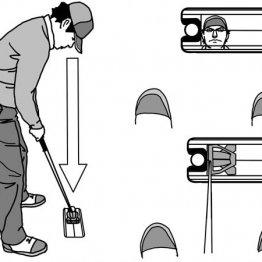 ショートパットのミスなら目の位置とフェース向きを確認