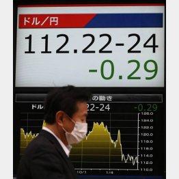 円売りドル買いが進んでいる(C)日刊ゲンダイ