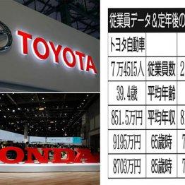 【トヨタ自動車vsホンダ】国内2大大手の社員老後は安泰か