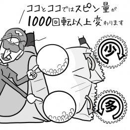 飛距離に影響 スピン量は打点位置で1000回転以上も変わる