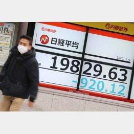 下げ幅は一時900円超(9日、午前9時半過ぎ)/(C)日刊ゲンダイ