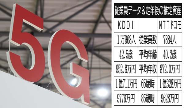 KDDIとNTTドコモ(C)日刊ゲンダイ