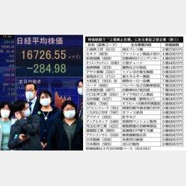 """時価総額で""""上場廃止危機""""にある東証2部企業(C)日刊ゲンダイ"""