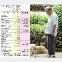 健康維持がカギ(C)日刊ゲンダイ