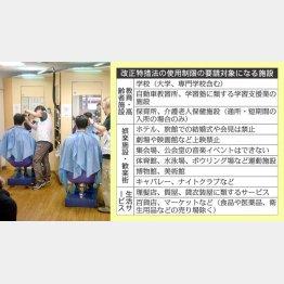 ヘアカット専門店「QBハウス」も苦渋の対応(C)日刊ゲンダイ
