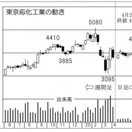 コロナ禍に強い半導体関連 追い風が吹く「東京応化工業」