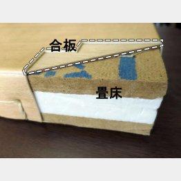 リフォーム畳の断面。合板に接着したクッションフロアシートを畳床に縫い付ける(C)日刊ゲンダイ