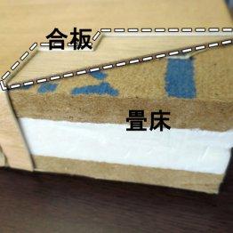埼玉県の畳店が考案 介護の味方になるリフォーム畳って何