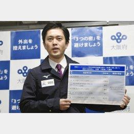 休業要請に応じていないパチンコ店名を公表する大阪府の吉村洋文知事(C)共同通信社