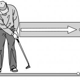 パターマット練習はカップインより寸止めで距離感を養う