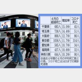 「日本モデル」と美化(5月25日)/(C)日刊ゲンダイ