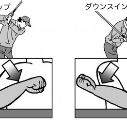 ダウンスイングは「腕相撲負け」状態ならインから下ろせる
