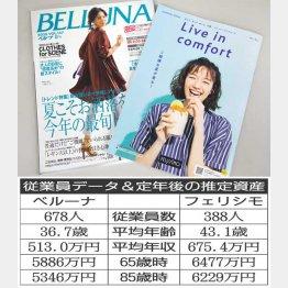 ベルーナとフェリシモのカタログ(C)日刊ゲンダイ