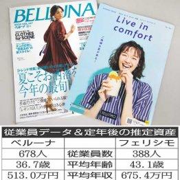 ベルーナとフェリシモ カタログ通販大手の生涯給与を比較
