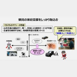東宝タクシーの経営方針(提供写真)