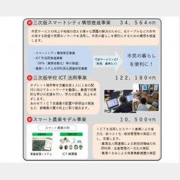 長期的視野を持つ企業に期待(広島県三次市のスマートシティ構想推進事業)/(提供写真)