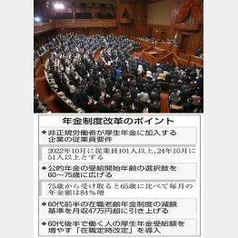 コロナ禍でひっそりと公布された「改正年金法」/(C)日刊ゲンダイ