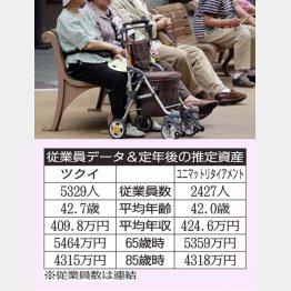 ツクイとユニマットリタイアメント(C)日刊ゲンダイ