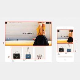 ECサイトのレイアウト例(提供写真)