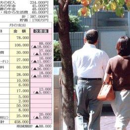 老いた母と求職中の長女…同居家族が2人増え月7万円の赤字