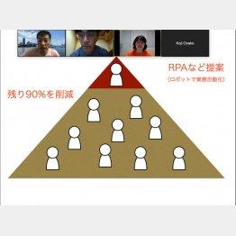 オンライン講義の様子(提供写真)