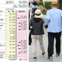 ぜいたくな暮らしがやめられず…夫婦で毎月15万円の赤字