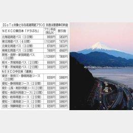 さった峠(静岡・清水区=NEXCO中日本提供)
