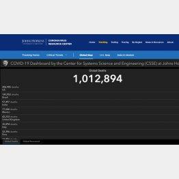新型コロナウイルス感染症による死者数は世界全体で100万人を超えている(米ジョンズ・ホプキンズ大の特設サイト、1日現在)