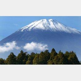 富士山(C)日刊ゲンダイ