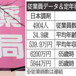 日本調剤とクオール 高齢化社会支える調剤薬局大手を比較