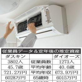 ダスキン×ダイオーズ 清掃サービス手掛ける大手2社を比較