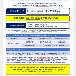 (C)東京2020ホームページから
