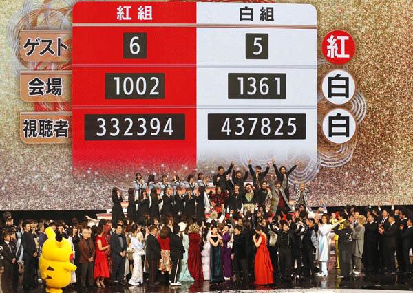 2019年の第70回NHK紅白歌合戦(C)日刊ゲンダイ