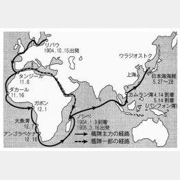 山田朗著「戦争の日本史20 世界史の中の日露戦争」(吉川弘文館)から