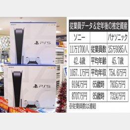 発売されたばかりの「PS5」/(C)日刊ゲンダイ