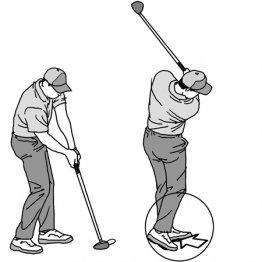 インパクトゾーンの左足は踏ん張らない 体の回転鋭くなる