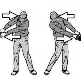 クラブヘッドと頭は逆方向に動くとフォローが大きくなる