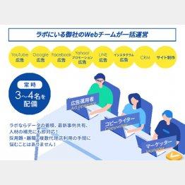 (「御社のWebチーム」HP)