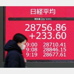約30年5カ月ぶり、バブル以来高値を回復した日経平均株価の終値を示す株価ボード(C)共同通信社