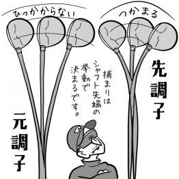 シャフトは先端側が軟らかいほど球がつかまり、硬いほどつかまりづらい