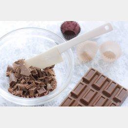 板チョコの内容量が減ってきた…