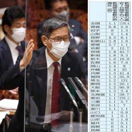 30都道府県で感染者増の予兆…宣言解除に踏み切れるのか