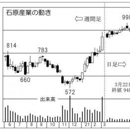 日銀政策転換で注目「石原産業」2倍の目標株価も飛び出す