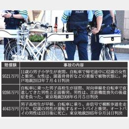 未成年でも事故を起こせば厳罰に(C)日刊ゲンダイ