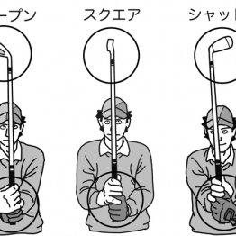 左手首を手のひら側に折り曲げるとフェースが閉じた状態に