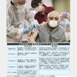 高齢者向けの接種が始まる(代表撮影)